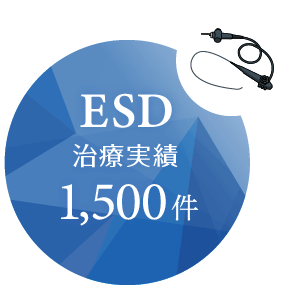 EMS 治療実績1,500件
